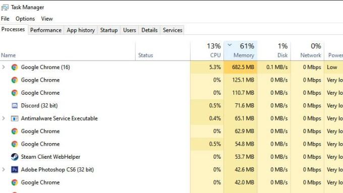 Chrome Gunakan RAM Berlebihan