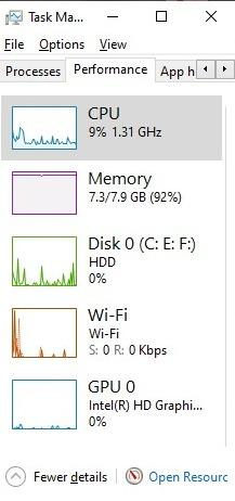 Captura de pantalla de gráficos redimensionados en el Administrador de tareas de Windows 10