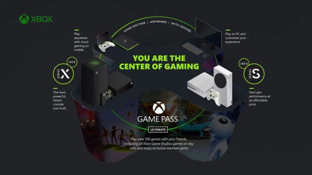 Primer juego de Xbox Game Pass por compromiso trimestral