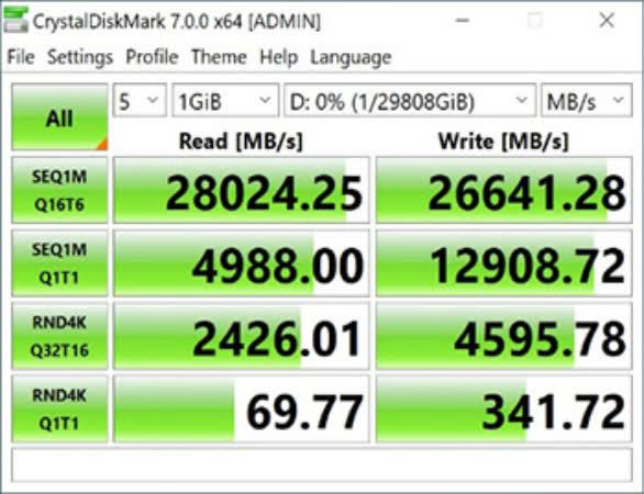 El último hardware Aorus de Gigabyte parece una GPU