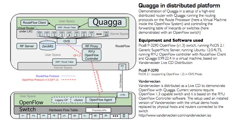 OSR_ONS_Quagga_Pica8