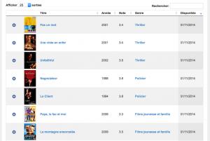 capture decran 2014 11 02 a 18 07 01 300x201 Allflicks et What is on Netflix ? Vos guides raisonnés pour organiser vos soirées télé !
