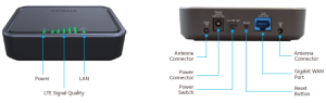 LB1120   LTE Modems   Mobile Broadband   Home   NETGEAR
