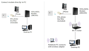 DM200 | DSL Modems & Routers | Networking | Home | NETGEAR