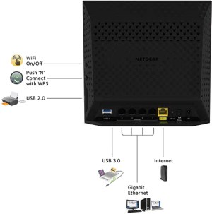 R6300 | WiFi Routers | Networking | Home | NETGEAR