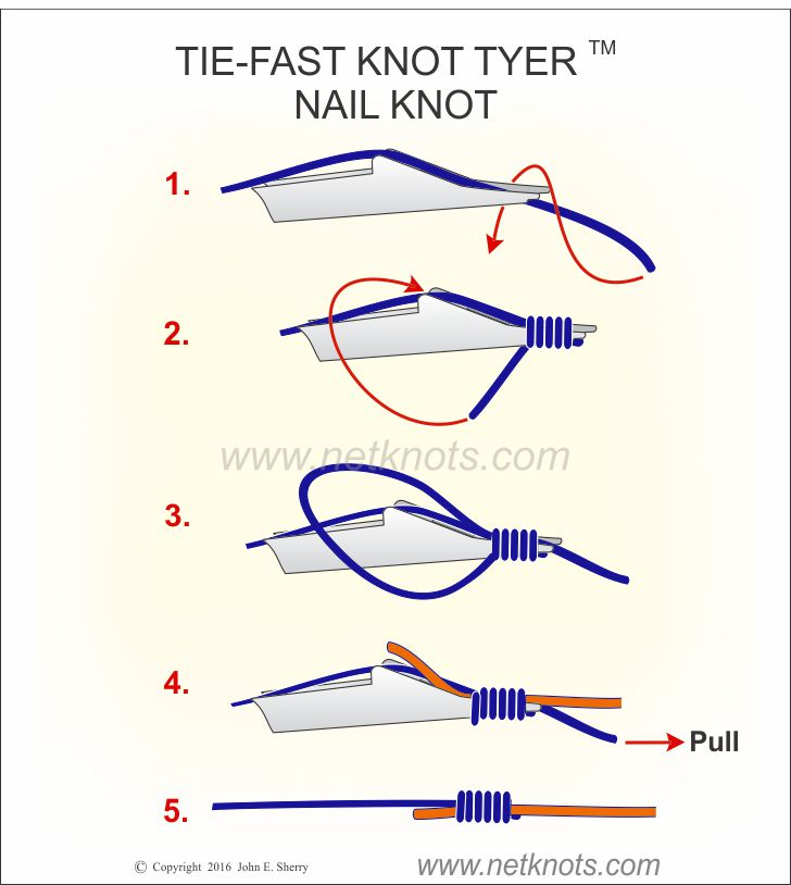Clinch Knot Improved Diagram