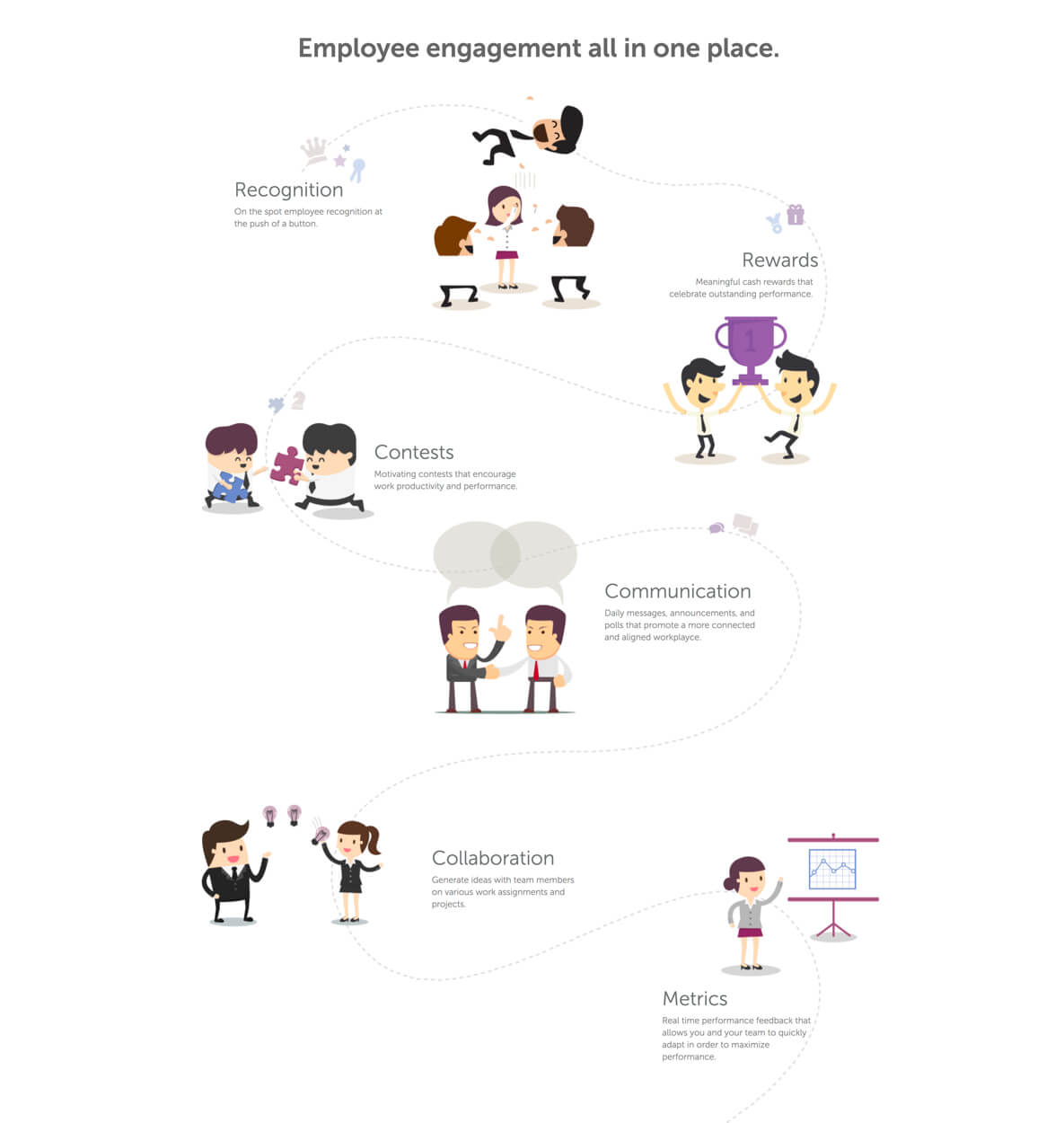 Digital Gamification Platform For Employee Engagement I