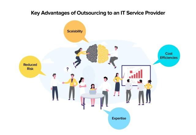 Principaux avantages de l'externalisation à un fournisseur de services informatiques