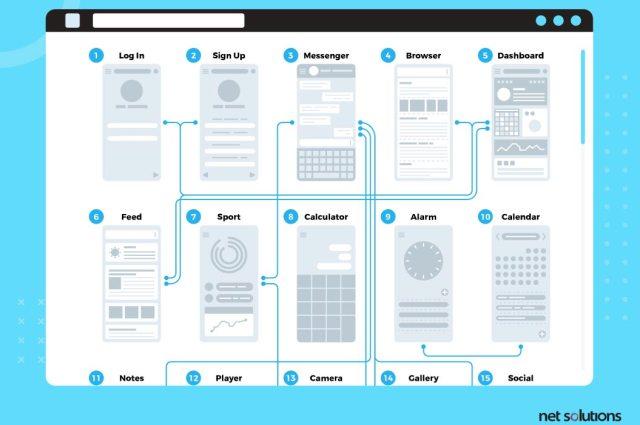 Que sont les wireframes |  Conception UX filaire