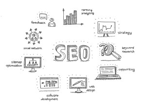 What Is SEO [graphic]