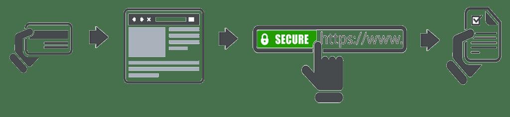 ssl-security-certificate