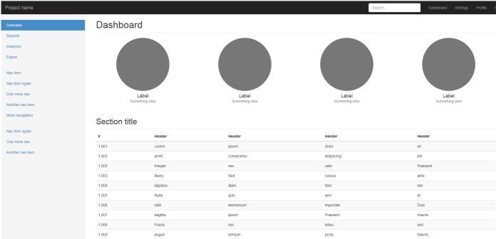 bootstrap dashboard