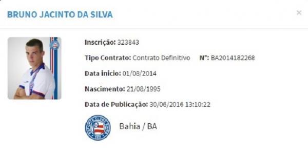 No BID, Bruno Paulista aparece com contrato com o Bahia