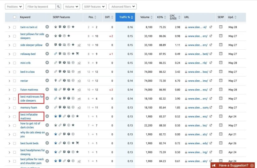 finding competitor keywords