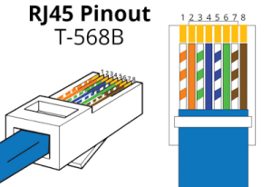 RJ45 Pinout Diagram  Networkel