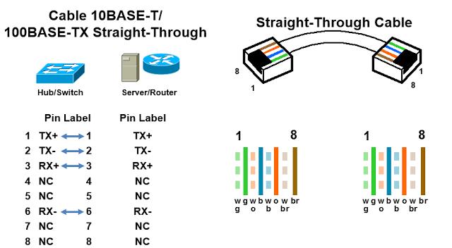 6 pin rj45 wiring diagram  schematic wiring diagram load
