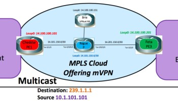 mVPN Fun in the Lab: Building the MPLS Cloud - Part 1 of 6 :