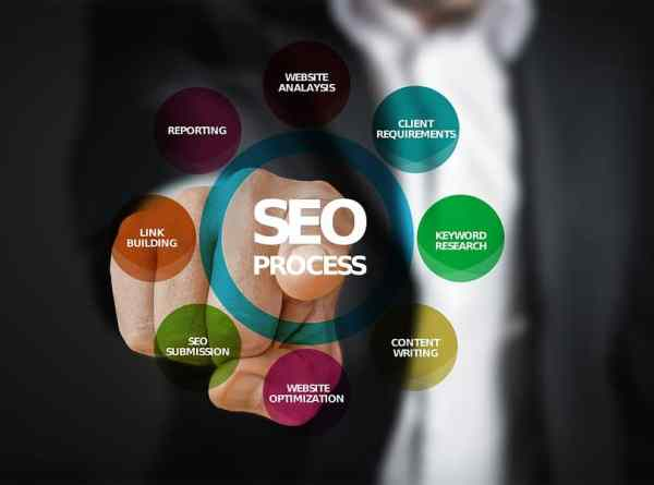 Online marketing tips ways to implement SEO and yes it is not dead!