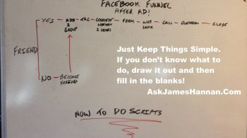 simple facebook marketing strategy