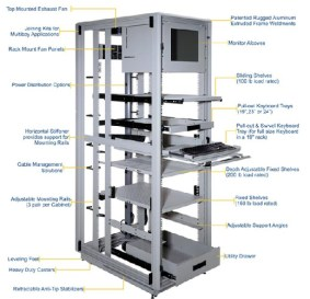 Serverrack_Frame_Interior