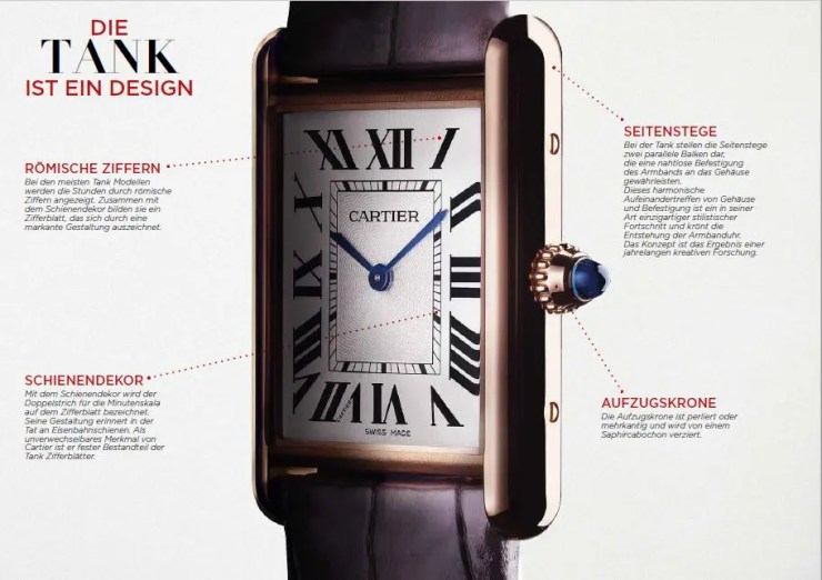 Cartier Tank Designdetails
