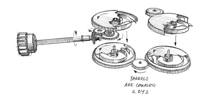L.U.C. Quattro Sketch 3