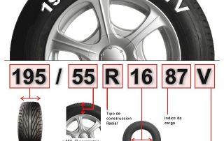 Leer un neumático y comprender sus códigos