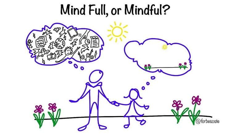 Descripción de qué es el mindfulness y como beneficia a personas con daño cerebral