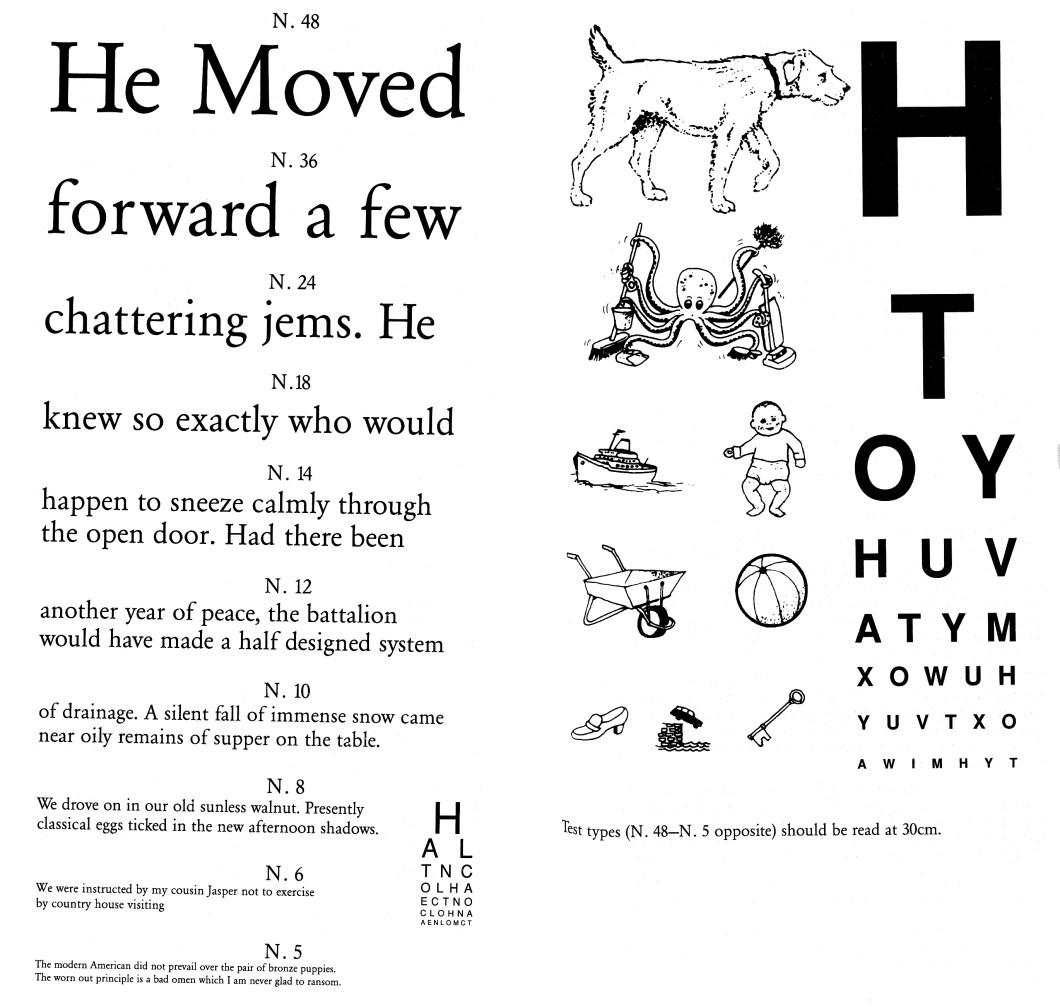 Jaeger eye test definition decorativestyle viktor s notes ophthalmologic examination free printable snellen eye charts nvjuhfo Gallery
