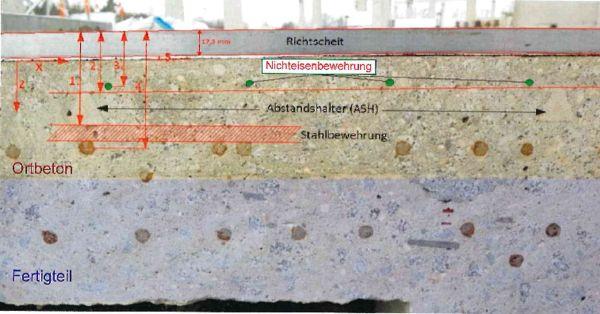 Ausschnitt aus der Diplomarbeit von Fabian Schirack, HTW Dresden.