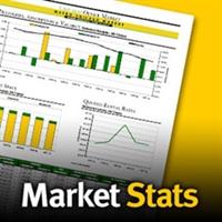 Retail Vacancies Decrease