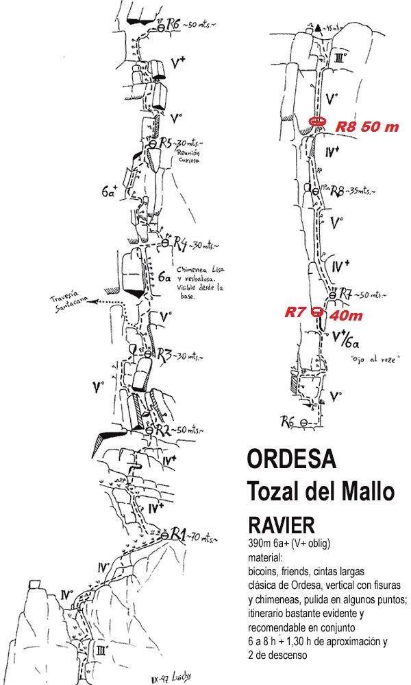 Croquis con anotacións a partir do orixinal de Luichy da web de lanochedelloro.com (http://lanochedelloro.com/reseespana/aragon_h_ordesa.html#). Fonte: https://i2.wp.com/www.nevasport.com/fotos/220712/458163.jpg