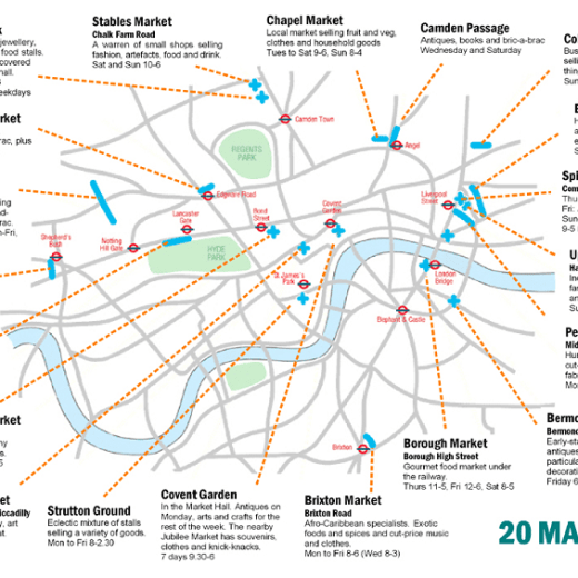 Never Ending Honeymoon | London markets map, UK