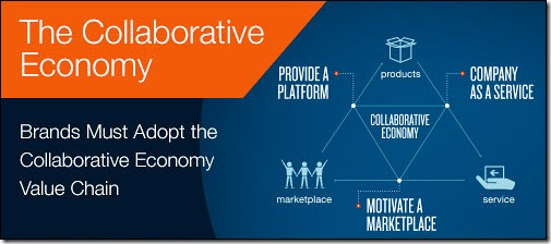 Altimeter Group: The Collaborative Economy