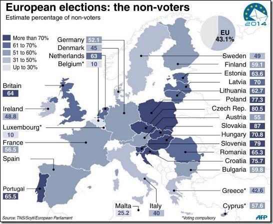The non voters