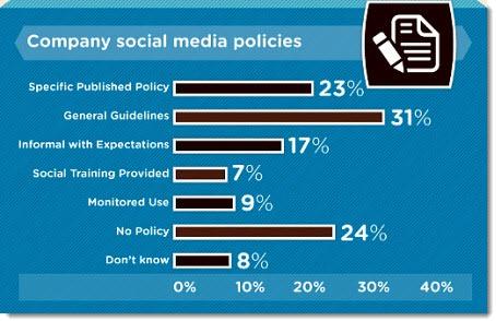 info-policies