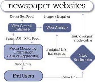 nlaeclipsweb