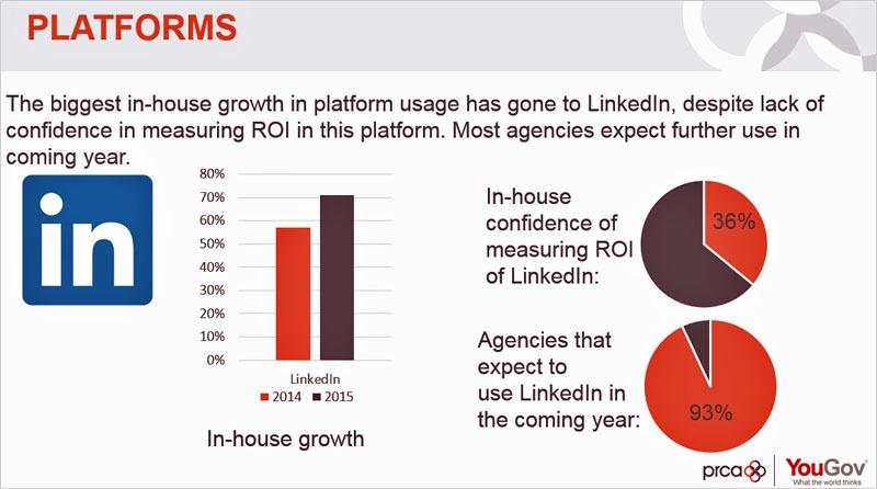 Platforms - LinkedIn
