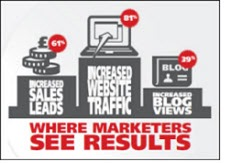 Where Marketers See Results