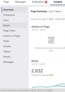 Facebook Insights To Reach Your Audience