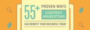 How Content Marketing Can Benefit Your Art Business – Infographic