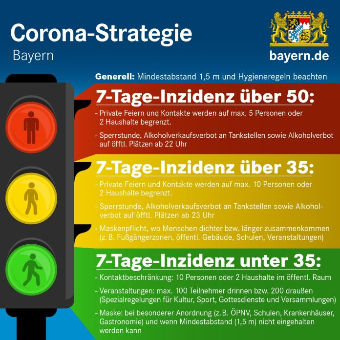 Corona Regeln Bayern Gastronomie