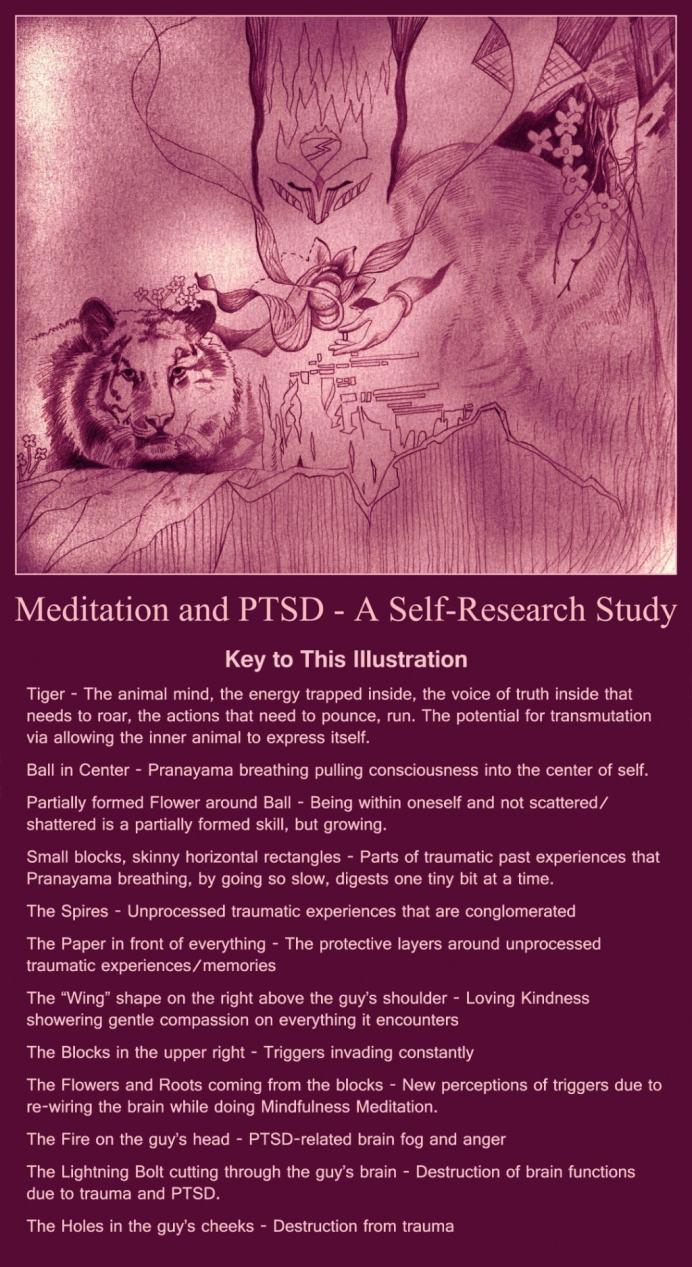 Meditation and PTSD Benefits - Key to Illustration