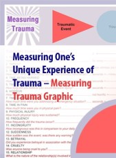 Measuring One's Unique Experience of Trauma – Measuring Trauma Graphic