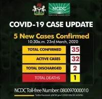 Nigeria Records 1st Coronavirus Death