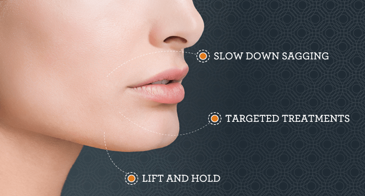 How to Be Jowl-Free featured image