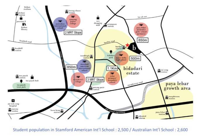 Singapore Condo - Botanique @ Bartley - Proximity To Popular Schools