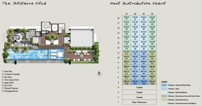Onze @ Tanjong Pagar Site Plan Roof Top
