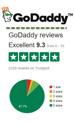 GoDaddy Overview 2019 - Great For Domains and Web Hosting