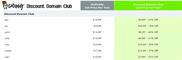 GoDaddy Discount Domain Club: The Best Way For Domain Renewals
